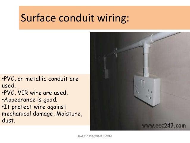 Pleasing What Is Conduit Wiring Wiring Diagram Database Wiring Digital Resources Instshebarightsorg