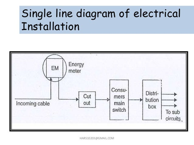 single line diagram of electrical installation hars10203@gmail