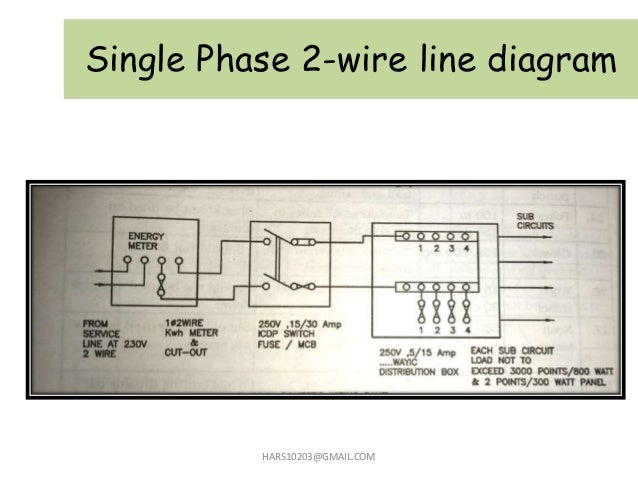 Single Phase 2wire Line Diagram Hars10203gmail: Domestic House Wiring At Outingpk.com