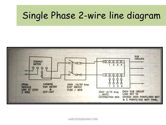 Single Phase 2-wire line diagram HARS10203@GMAIL.  sc 1 st  SlideShare : single line diagram for house wiring - yogabreezes.com