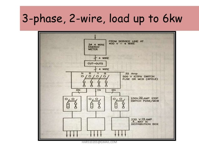 Home wiringdomestic wiring 3 phase 2 wire load up to 6kw hars10203gmail asfbconference2016 Gallery
