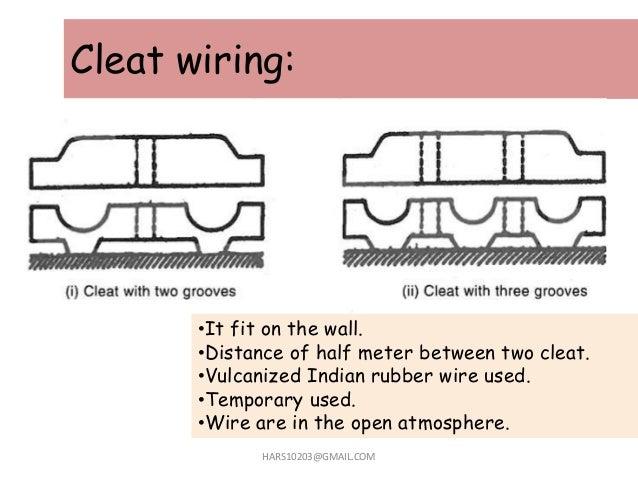 HOME WIRINGdomestic wiring – Domestic Wiring Diagram