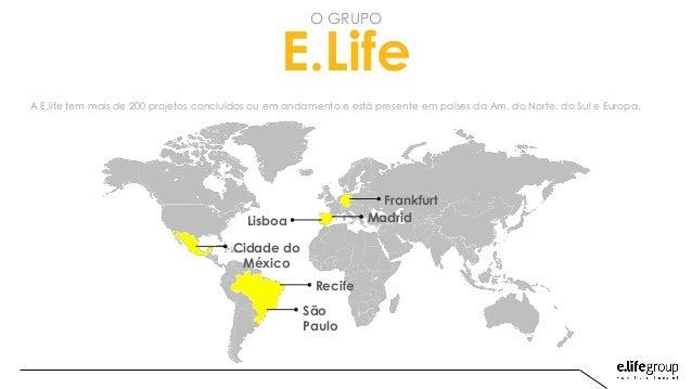 Hábitos e Cuidados Capilares das Consumidoras Brasileiras - Resultados Finais  Slide 3