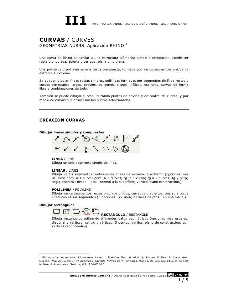 II1               INFORMATICA INDUSTRIAL 1 / DISEÑO INDUSTRIAL / FAUD UNMdPCURVAS / CURVES                                ...