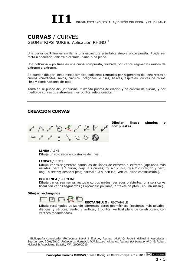 II1 INFORMATICA INDUSTRIAL 1 / DISEÑO INDUSTRIAL / FAUD UNMdP Conceptos básicos CURVAS / Diana Rodríguez Barros compil. 20...