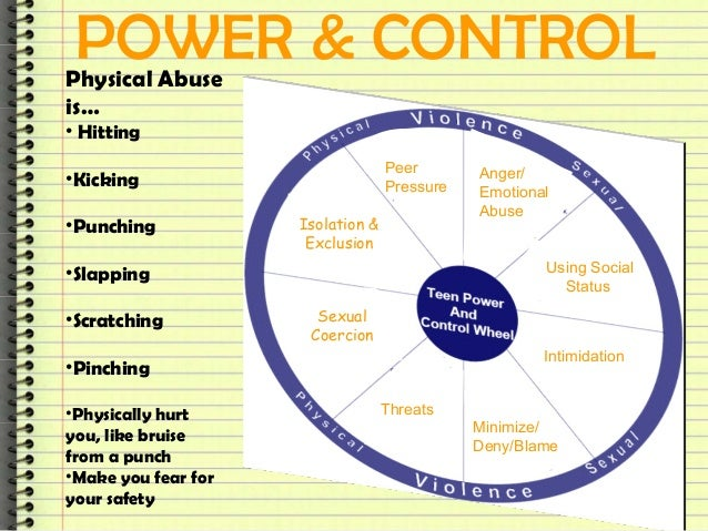 violence 101 Dating violence 101 what is dating violence dating violence is a pattern of abusive behaviors used to exert power and control over a dating.