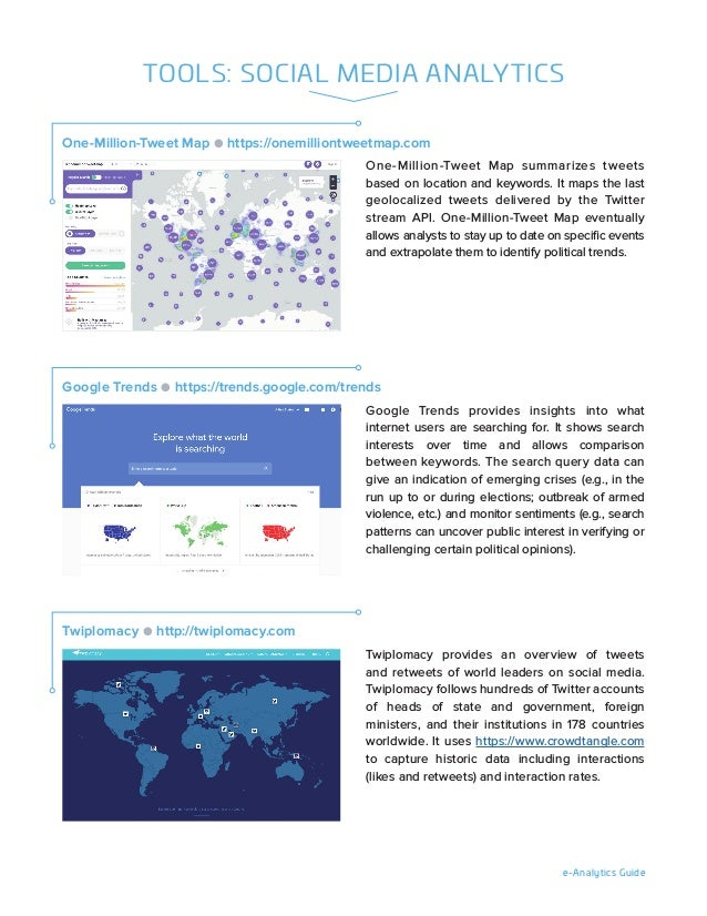 e-Analytics Guide One-Million-Tweet Map summarizes tweets based on location and keywords. It maps the last geolocalized tw...