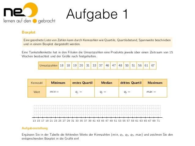 Aufgabe 4 Boxplot 4 2016-03-01 Eine geordnete Liste von Zahlen kann durch Kennzahlen wie Quartile, Quartilabstand, Spannwe...