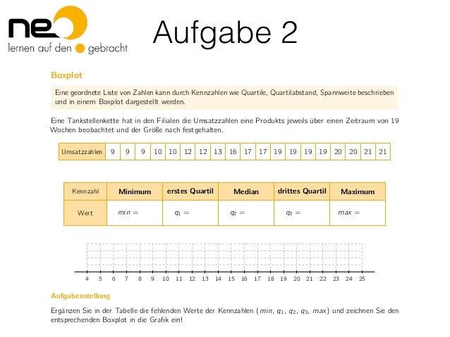 Aufgabe 2 Boxplot 2 2016-03-01 Eine geordnete Liste von Zahlen kann durch Kennzahlen wie Quartile, Quartilabstand, Spannwe...