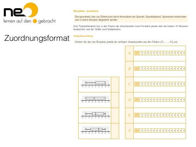 Aufgabe 2 Boxplots zuordnen 2 2016-03-01 Eine geordnete Liste von Zahlen kann durch Kennzahlen wie Quartile, Quartilabstan...