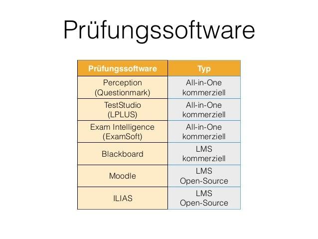 Prüfungssoftware Prüfungssoftware Typ Perception (Questionmark) All-in-One kommerziell TestStudio (LPLUS) All-in-One komme...