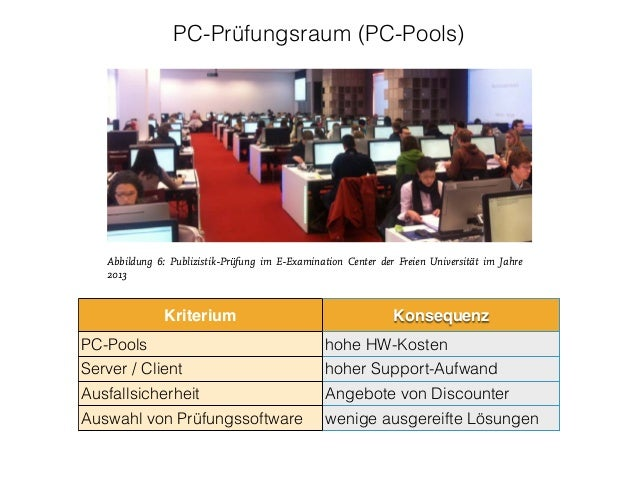 PC-Prüfungsraum (PC-Pools) Kriterium Konsequenz PC-Pools hohe HW-Kosten Server / Client hoher Support-Aufwand Ausfallsiche...