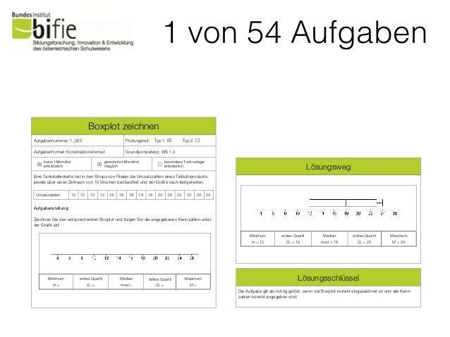"""Boxplot zeichnen Aufgabennummer: 1_025 Prüfungsteil: Typ 1 ! Typ 2 """" Aufgabenformat: Konstruktionsformat Grundkompetenz: W..."""