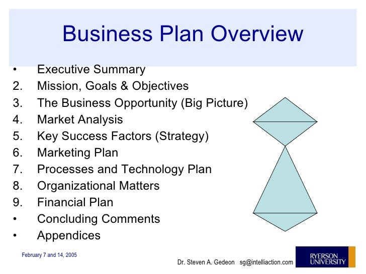 e banking business plan