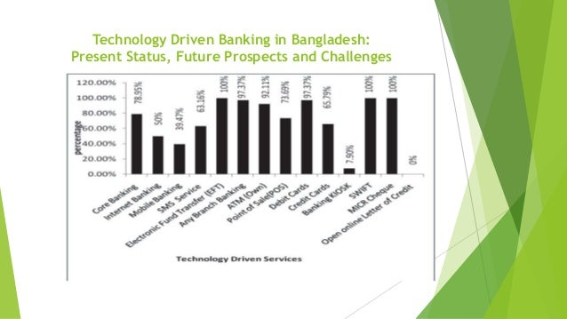 current status of e banking in bangladesh Online banking which is the  the survey of current banking system in bangladesh reveals the fact that  telecommunication status in bangladesh.