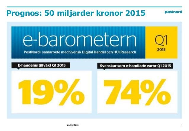 Prognos: 50 miljarder kronor 2015 21/05/2015 1