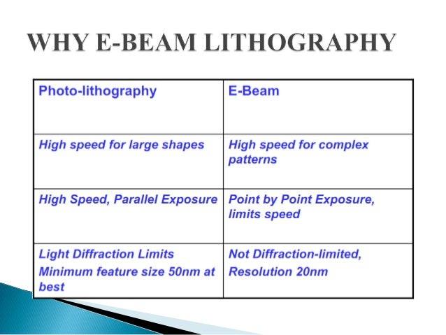 Lithography essay