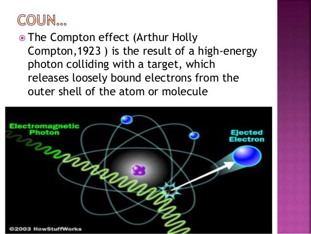 Electromagnetic wave and weapons.