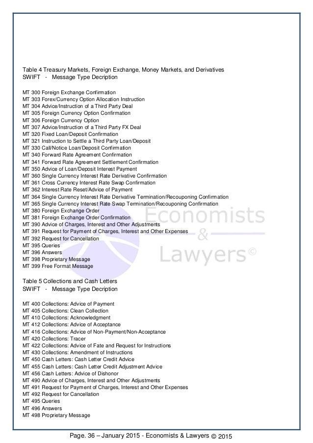 swift mt700 series pdf