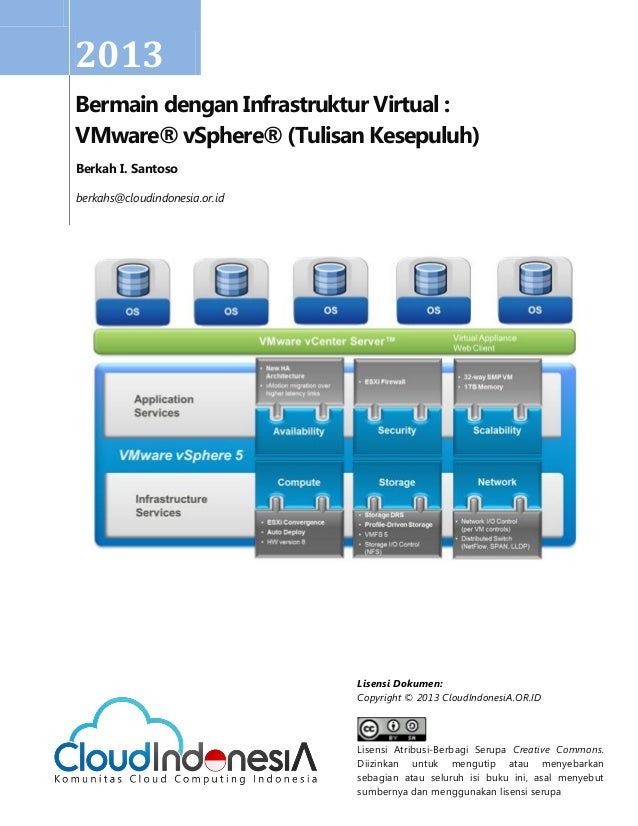 2013 Bermain dengan Infrastruktur Virtual : VMware® vSphere® (Tulisan Kesepuluh) Berkah I. Santoso berkahs@cloudindonesia....