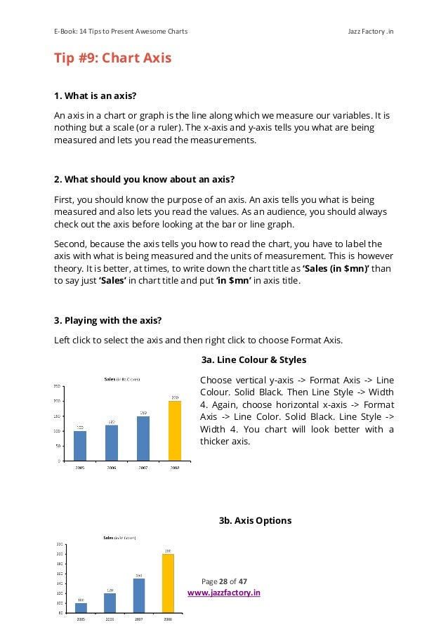 14 Tips To Present Awesome Charts