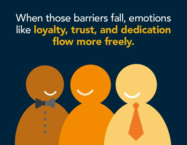 When those barriers fall, emotions like loyalty, trust, and dedication flow more freely.