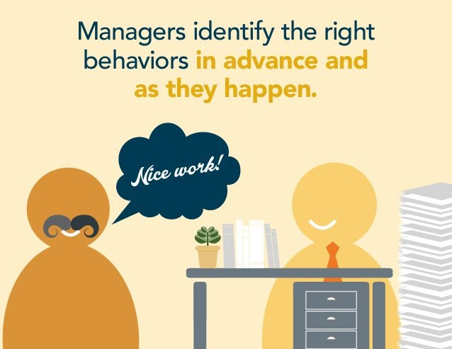 Nice work! Managers identify the right behaviors in advance and as they happen.
