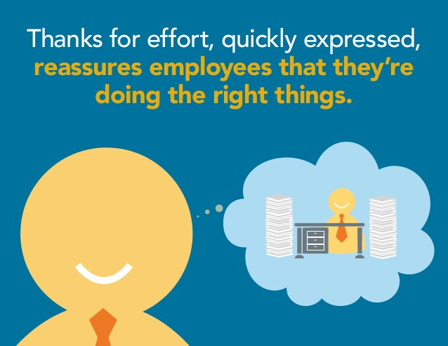 Thanks for effort, quickly expressed, reassures employees that they're doing the right things.