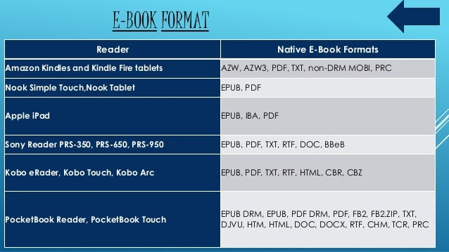 Index Of Ebooks Book Chm Pdf Zip For Dummies