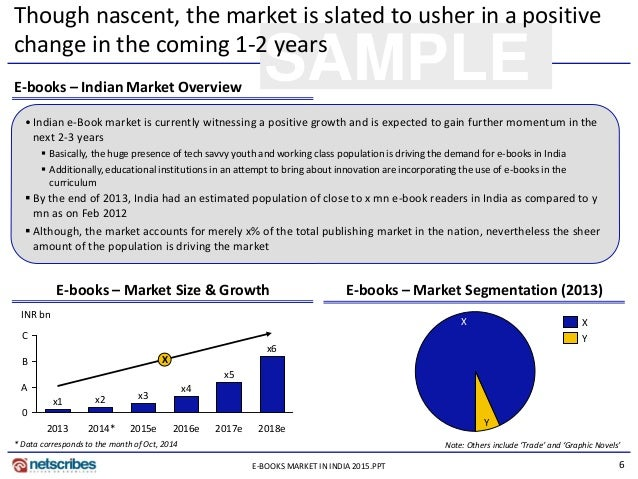book publishing in the us market research report How to do a market analysis for a the five-year growth rate for children's books from 2006 to children's book publishing in the us: market research report.