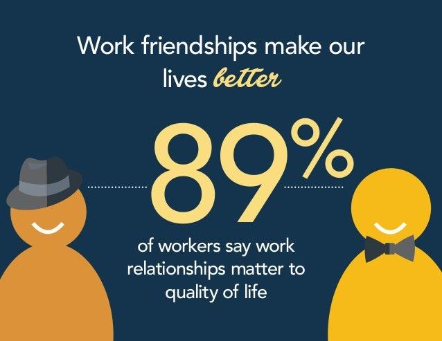 The Hidden Economics of Work Friendships Slide 3