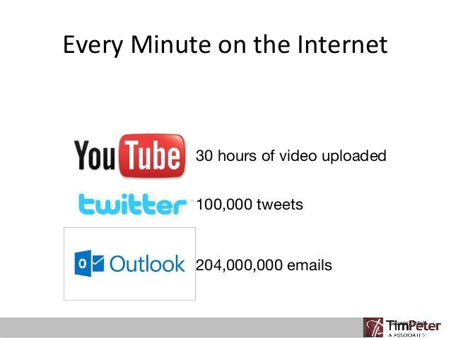 Every Minute on the Internet  30 hours of video uploaded 100,000 tweets  204,000,000 emails  Source: Intel