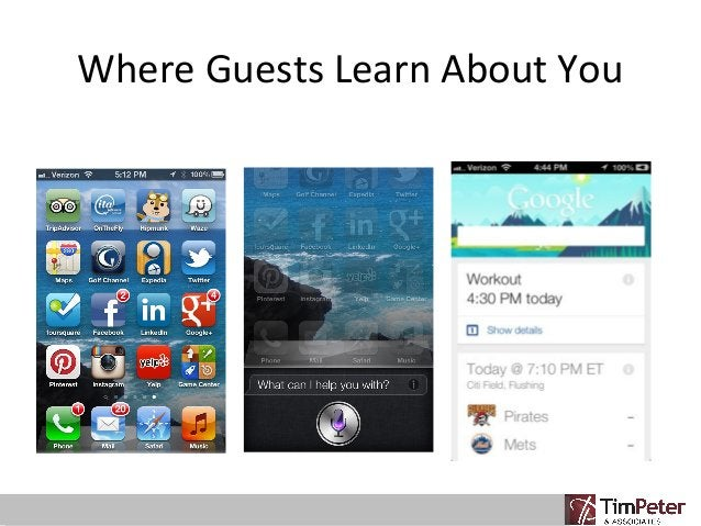 Where Guests Learn About You