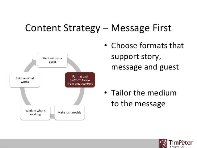 Content Strategy – Message First • Choose formats that support story, message and guest • Tailor the medium to the message...