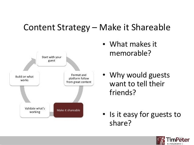 Content Strategy – Make it Shareable • What makes it memorable? • Why would guests want to tell their friends? • Is it eas...