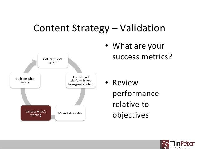 Content Strategy – Validation • What are your success metrics? • Review performance relative to objectives 21