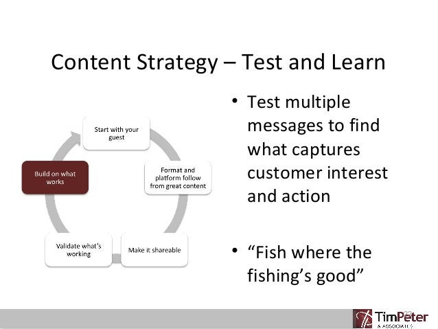 """Content Strategy – Test and Learn • Test multiple messages to find what captures customer interest and action • """"Fish wher..."""