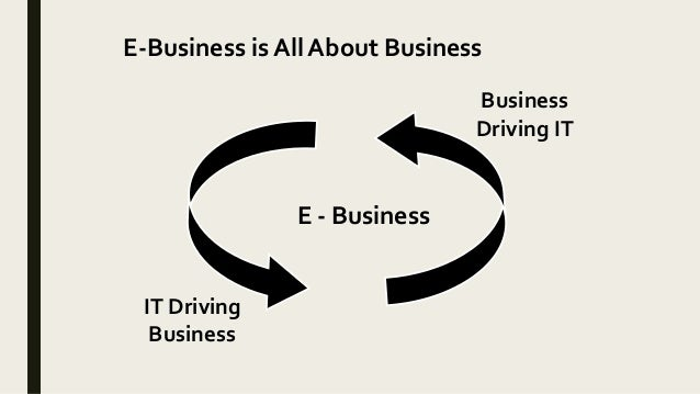 E-Business & E-Commerce Basics