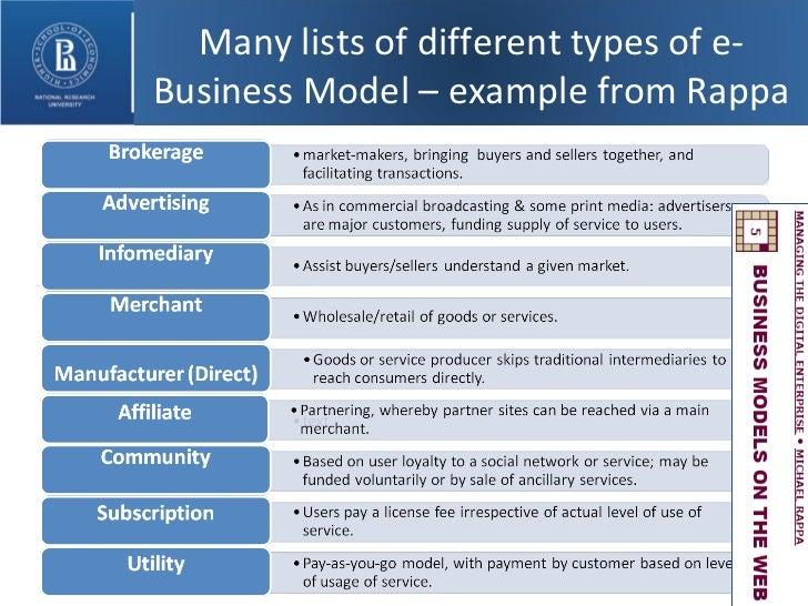 Three major models of e-business plan