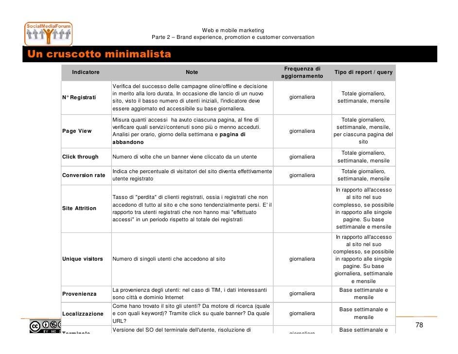 E business e marketing and social media 2008 course ge ma for Disattivazione servizi vas tim