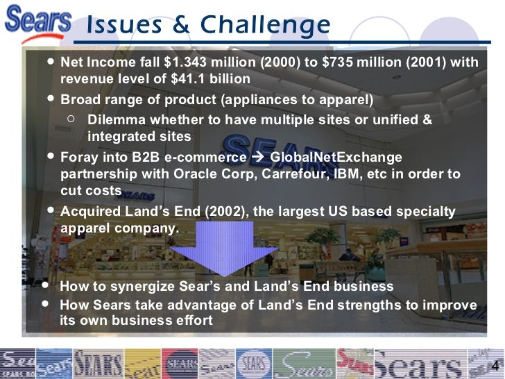 Sears: A Case Study in Business Failure - gsb.columbia.edu