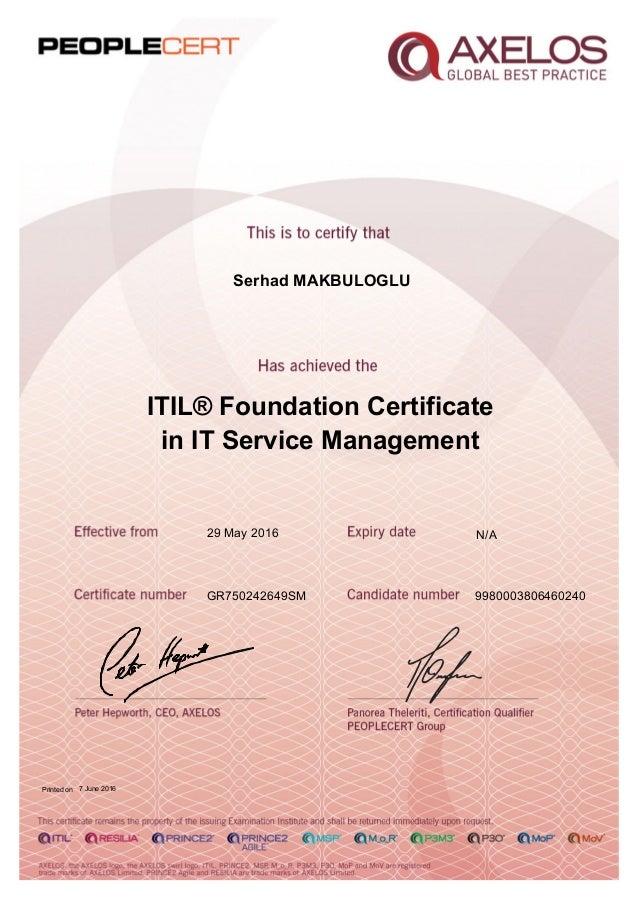 Serhad MAKBULOGLU ITIL® Foundation Certificate in IT Service Management 29 May 2016 GR750242649SM 9980003806460240 Printed...