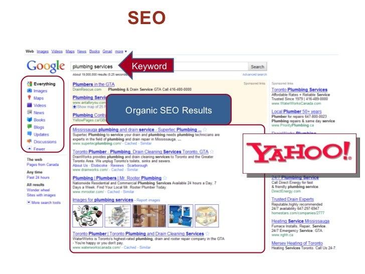 SEO   Keyword Organic SEO Results