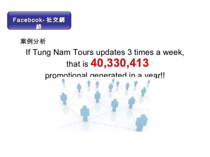 案例分析 If Tung Nam Tours updates 3 times a week, that is  40,330,413 promotional generated in a year!! Facebook- 社交網絡