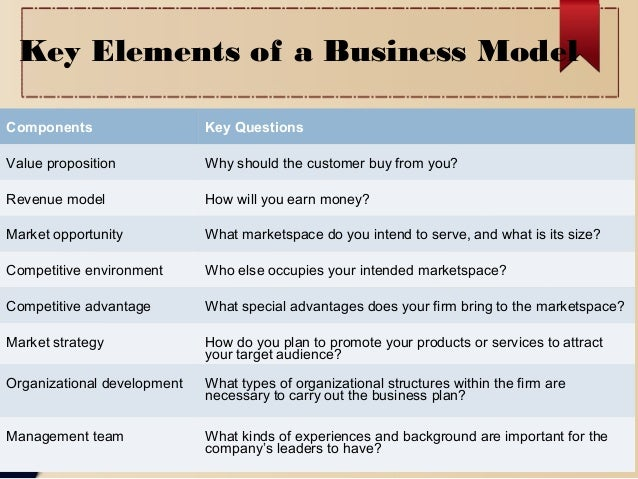 The 8 key elements of the business model for ecommerce