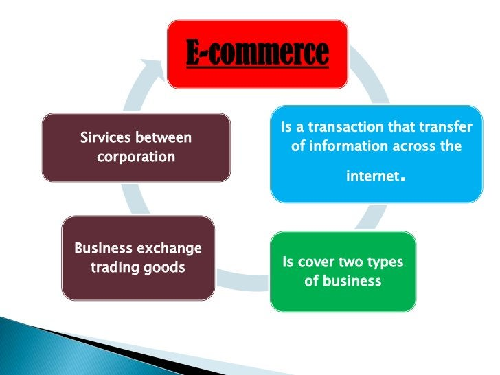 E-commerce                     Is a transaction that transferSirvices between                       of information across ...