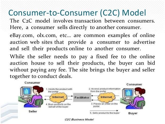 E – commerce under gst | taxguru.