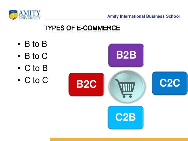 E Commerce Vs Traditional Marketing