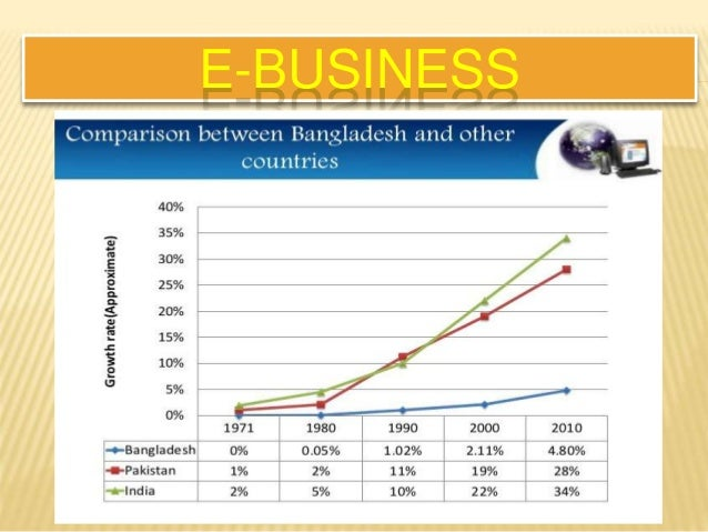 e governance in bangladesh problems and prospects Still problems related to socio-economic prevailing in the country like unemployment, poverty, education,  and future prospects of e-governance in india.