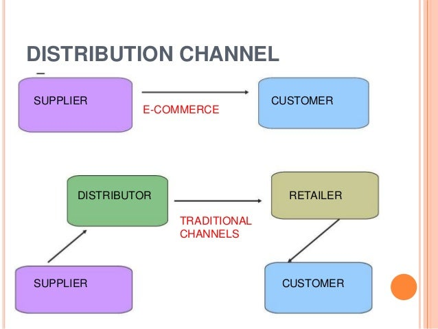 distribution channel conventional distribution channel and Conventional marketing channel have been loose connections of independent  companies, each showing little concern for overall channel performance.